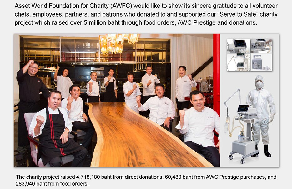 """Asset World Foundation for Charity (AWFC) would like to show its sincere gratitude to all volunteer chefs, employees, partners, and patrons who donated to and supported our """"Serve to Safe"""" Charity Project"""