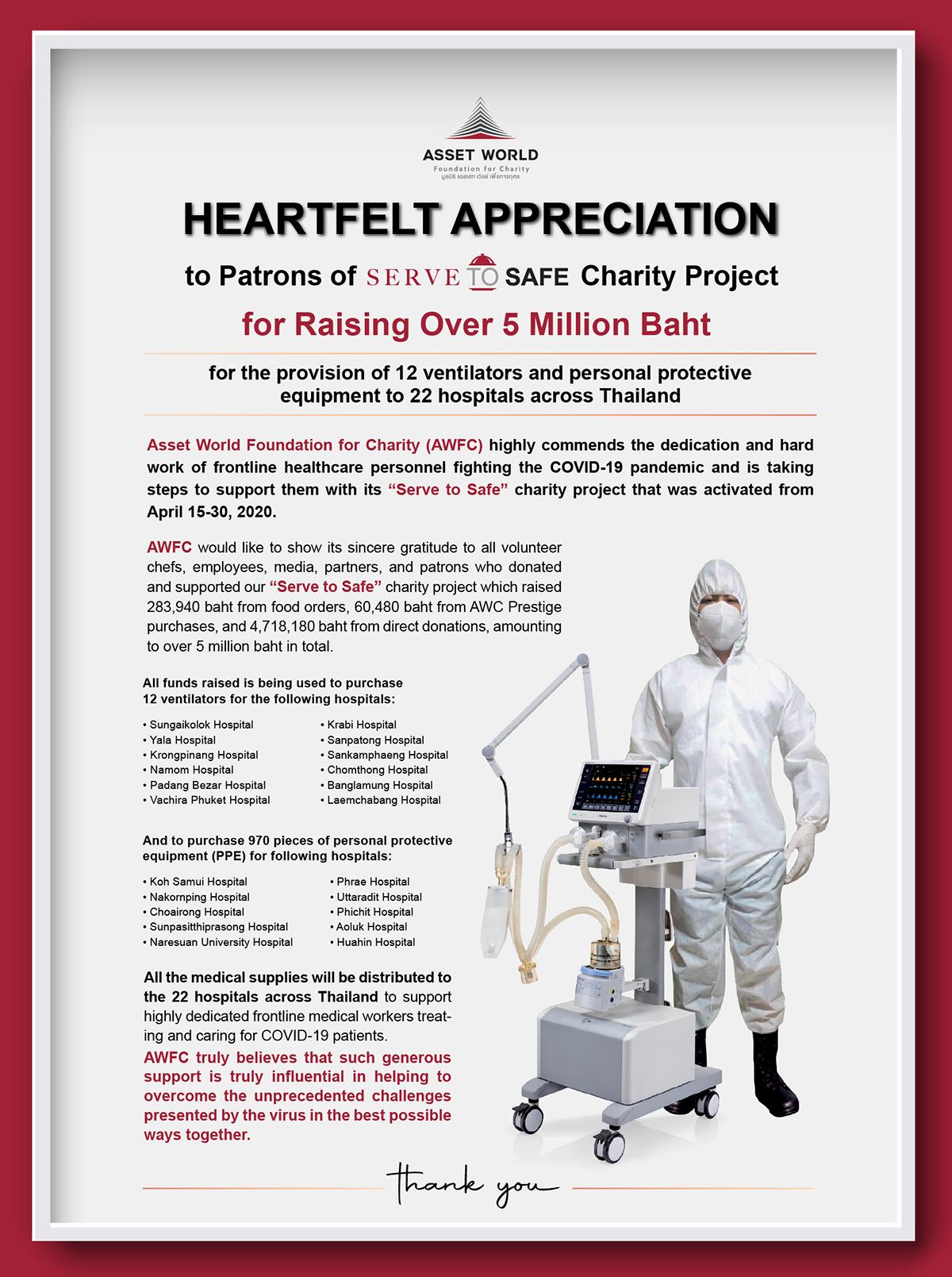 """ขอขอบคุณพลังใจจากทุกภาคส่วน ที่ร่วมเป็นส่วนหนึ่งของโครงการการกุศล """"Serve to Safe"""" ด้วยยอดบริจาคกว่า 5 ล้านบาท จัดซื้อเครื่องมือและอุปกรณ์ทางการแพทย์ มอบให้แก่โรงพยาบาลทั่วประเทศกว่า 22 แห่ง"""